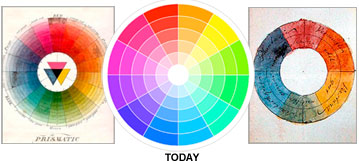 Color Wheel - Color and Design
